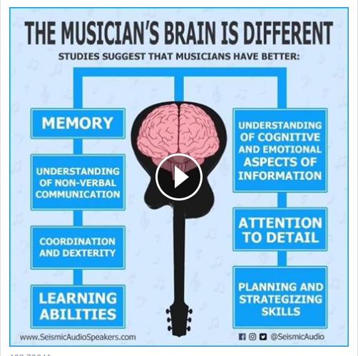Musicians Memory